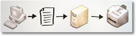 Visio-Shapes als Magnete am Whiteboard