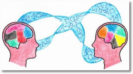 Über die allmähliche Verfertigung der Gedanken beim Reden