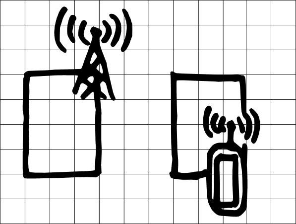 Mobile Device Management MDM MAM Server - Flipchart