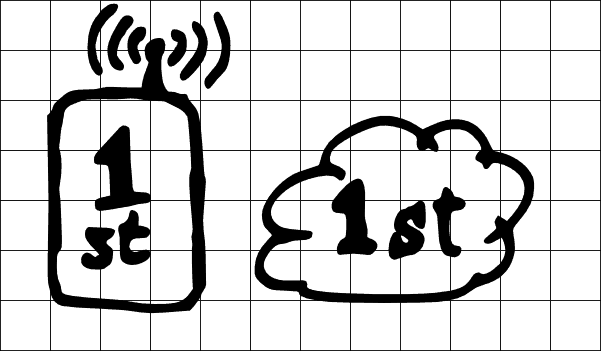 Mobile First Cloud First - Flipchart