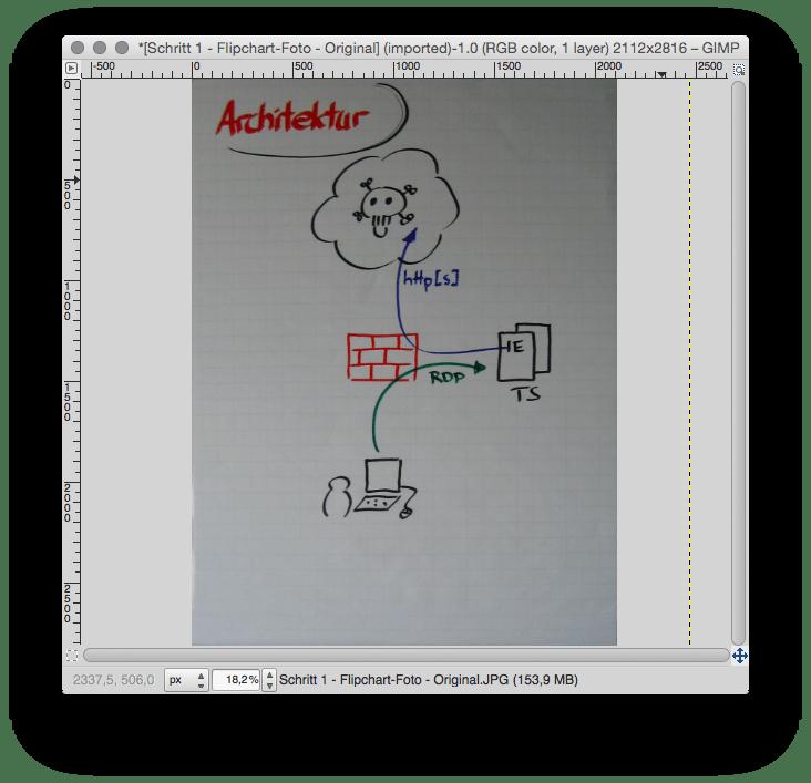 Schritt 1.5 - Whiteboard- oder Flipchart-Foto - Perspektive - entzerrt
