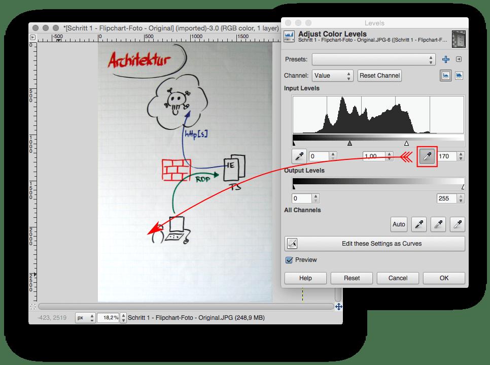 Schritt 3 - Whiteboard- oder Flipchart-Foto - manueller Weißabgleich - Werkzeug