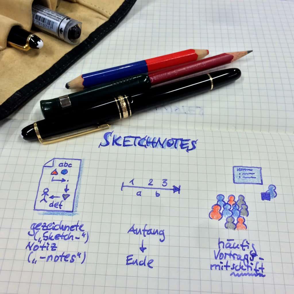 BLOGST BarCamp 2015 Hamburg– Sketchnotes