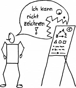 Ich kann nicht zeichnen– Killerphrase frisst Flipchart