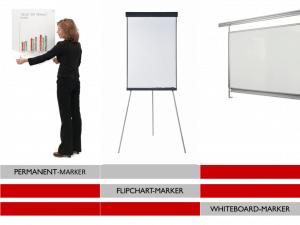 Permanent-, Flipchart- und Whiteboard-Marker - Anwendungszwecke