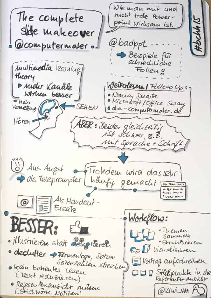 "Sketchnote von Kristine Kiwitt zur Session ""The Complete Slide Makeover"" auf dem BarCamp Hamburg 2015"
