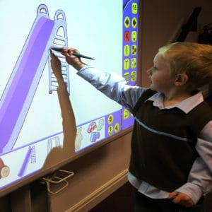 Interaktives Whiteboard - Smartboard