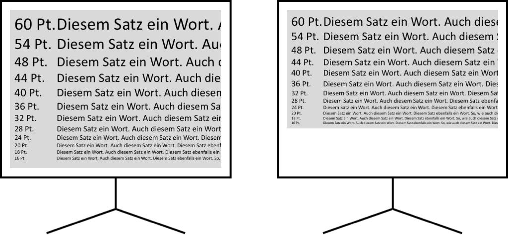 PowerPoint - Schriftgrößen– Seitenverhältnis 4:3/16:9