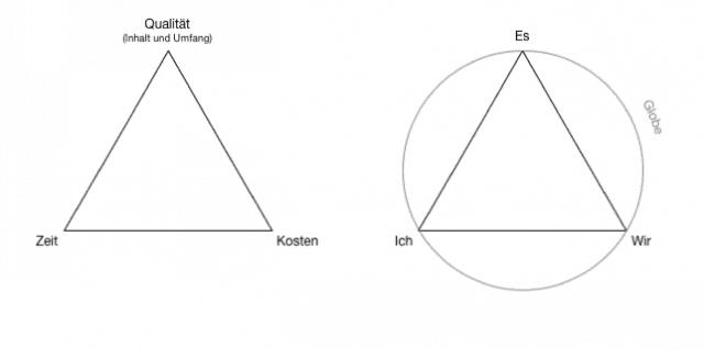 "Meine beiden ""Lieblings-Dreiecke"""