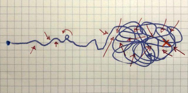"""""""Bierdeckel"""": Planungshorizonte – oder """"Was die Zukunft bringt"""""""