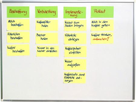 Whiteboard-Projektmanagement - Projektstrukturplan am Whiteboard