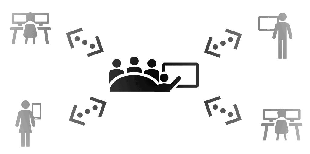 Hybride Meetings –asymmetrische Kommunikationssituation