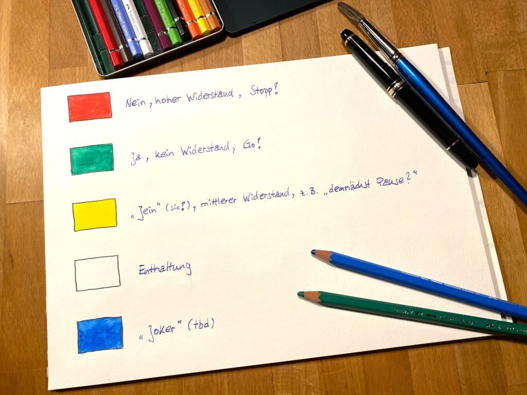 Karten für die Online-Moderation - mögliche Bedeutung der Farben