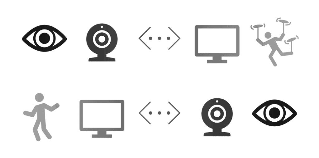 Körpersprache im Online-Meeting