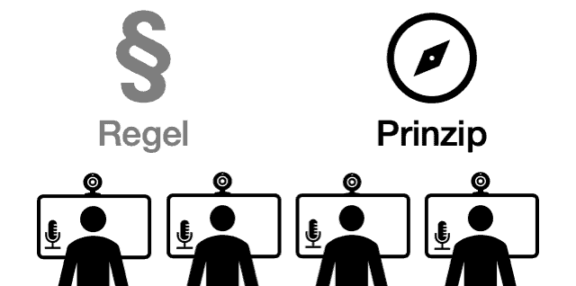 Regeln oder besser Prinzipien für Online-Meetings