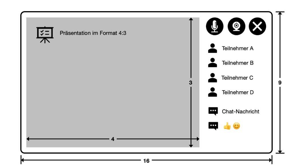 Online virtuell präsentieren– Seitenverhältnisse 4:3 vs. 16:9