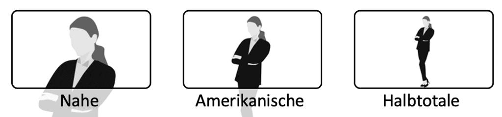 Wirksame Online-Präsentationen– Einstellungsgrößen– Nahe, Amerikanische und Halbtotale