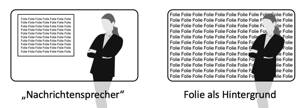 """Wirksame Online-Präsentationen– """"Nachrichtensprecher"""" und Folien als Hintergrund"""