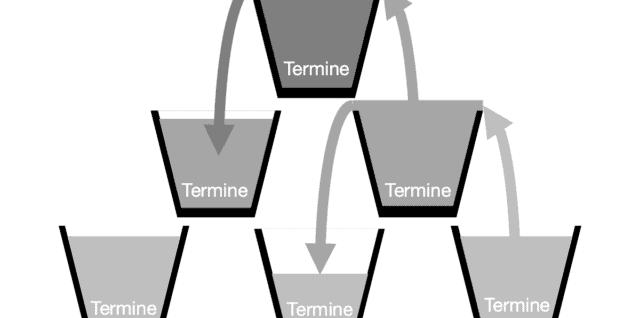 Mehr zum Meeting-Teufelskreis